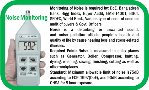 Noise Level testing or monitoring