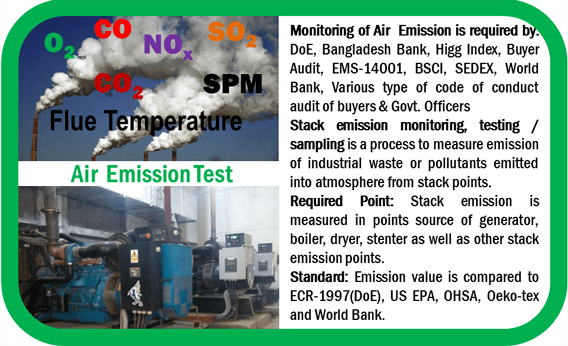 Stack air emission test or monitoring