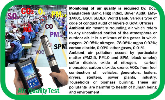 Ambient and indoor air quality test or monitoring
