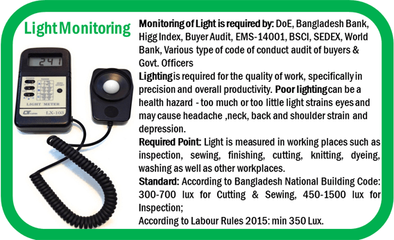 Light or lux Level test or monitoring