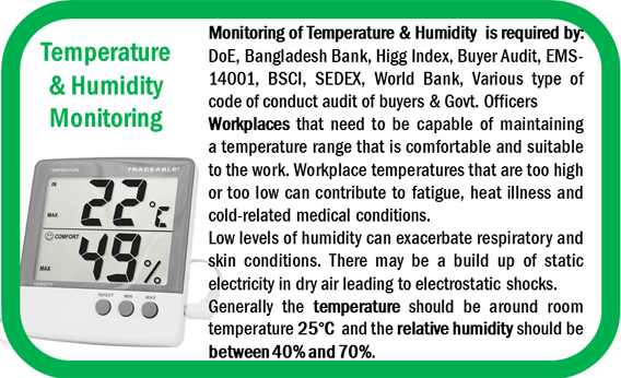 Temperature and Humidity Monitoring